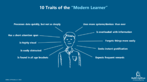 10 Traits of the Modern Learner