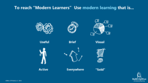 6 Tips for Reaching the Modern Learner